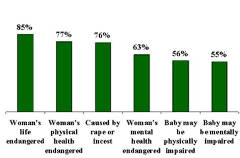 Research on the Psychological and Physical Effects of